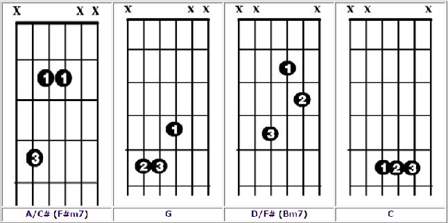 آموزش گیتار الکتریک - شافل هماهنگ شده توسط گیتار