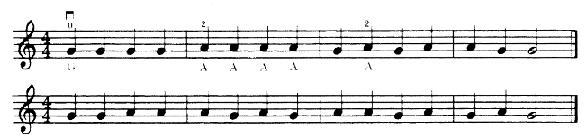 سیم سوم گیتار و تمرینات کاربردی این درس